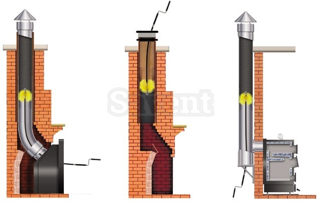 Savent 220 mm plastic brush for chimney cleaning. Фото 9