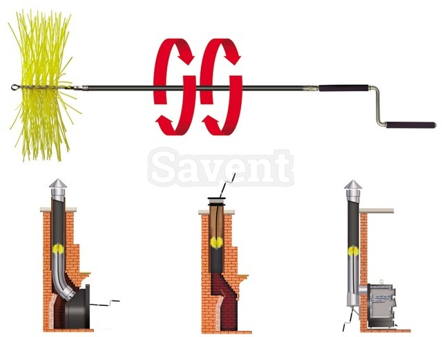 Savent handle-brace for chimney cleaning. Фото 7