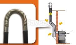Гнучкий адаптер (пружина) для чищення димоходу Savent. Фото 8